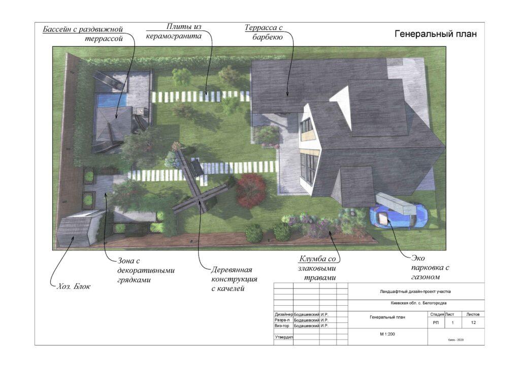 Ландшафтный проект Белая Церковь